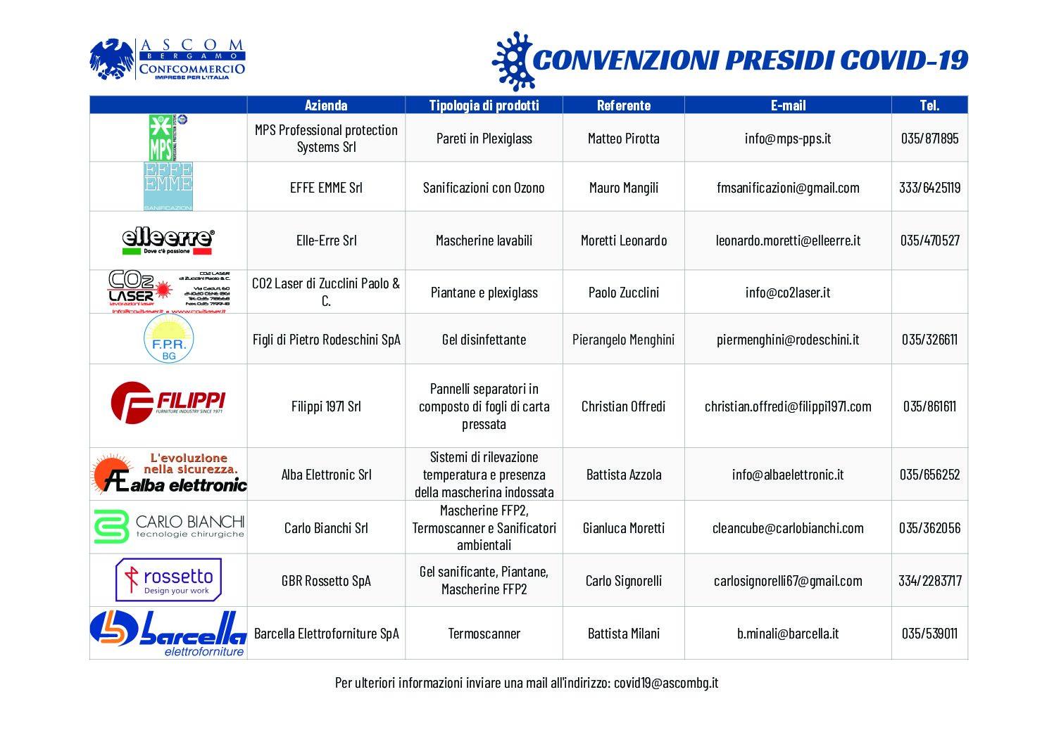 convenzioni covid BG-2